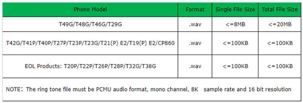 yealink_audio_format